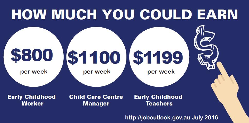 growpro-experience-sueldo-childcare