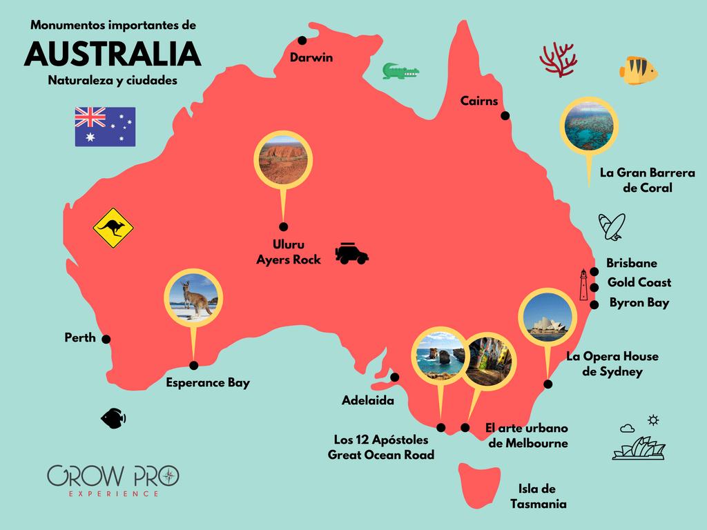 monumentos importantes de australia